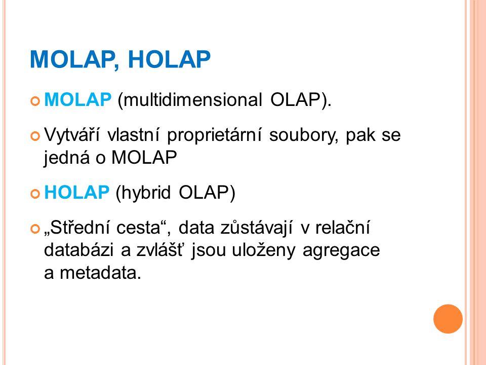 MOLAP, HOLAP MOLAP (multidimensional OLAP).