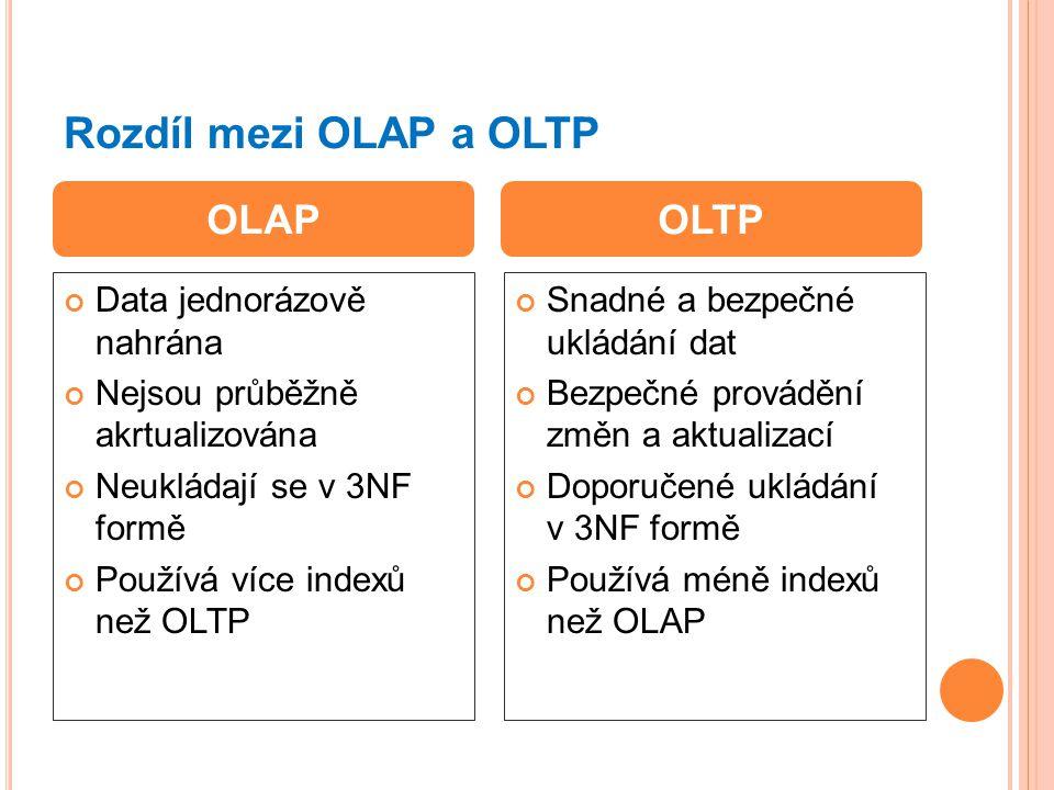 Rozdíl mezi OLAP a OLTP Data jednorázově nahrána Nejsou průběžně akrtualizována Neukládají se v 3NF formě Používá více indexů než OLTP Snadné a bezpečné ukládání dat Bezpečné provádění změn a aktualizací Doporučené ukládání v 3NF formě Používá méně indexů než OLAP OLAPOLTP