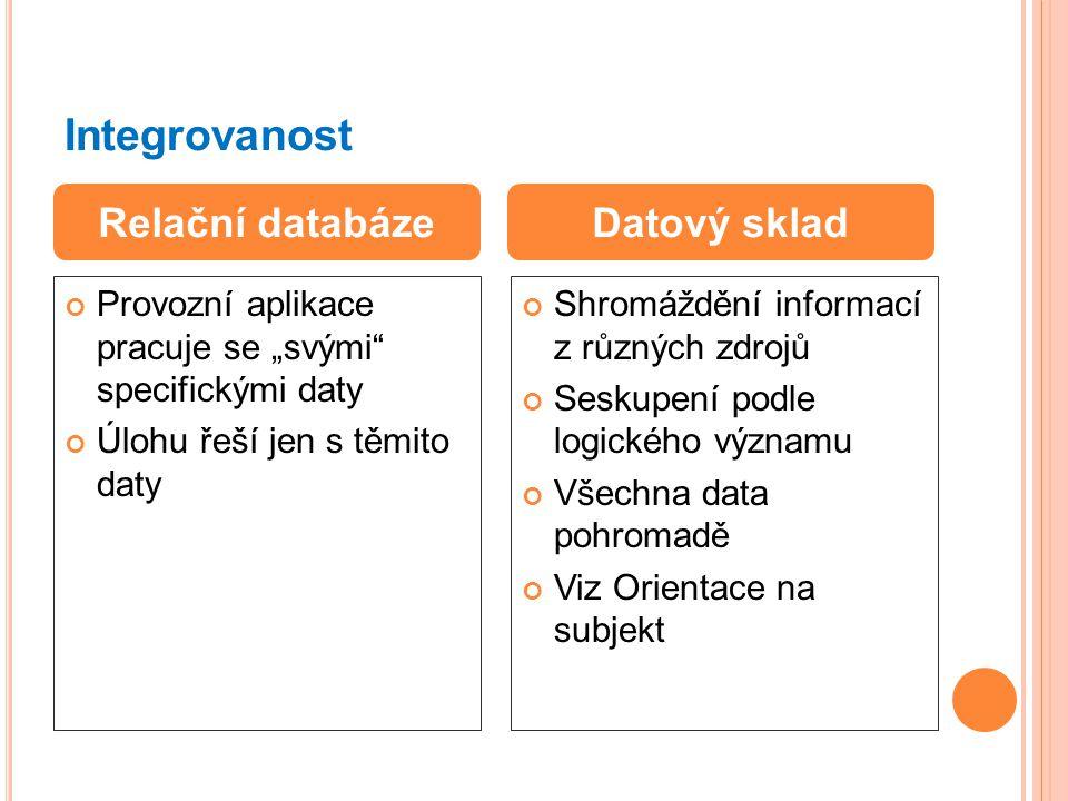 """Integrovanost Provozní aplikace pracuje se """"svými specifickými daty Úlohu řeší jen s těmito daty Shromáždění informací z různých zdrojů Seskupení podle logického významu Všechna data pohromadě Viz Orientace na subjekt Relační databázeDatový sklad"""