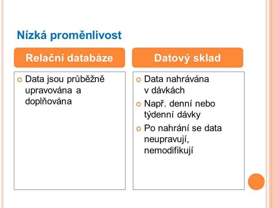 Nízká proměnlivost Data jsou průběžně upravována a doplňována Data nahrávána v dávkách Např.