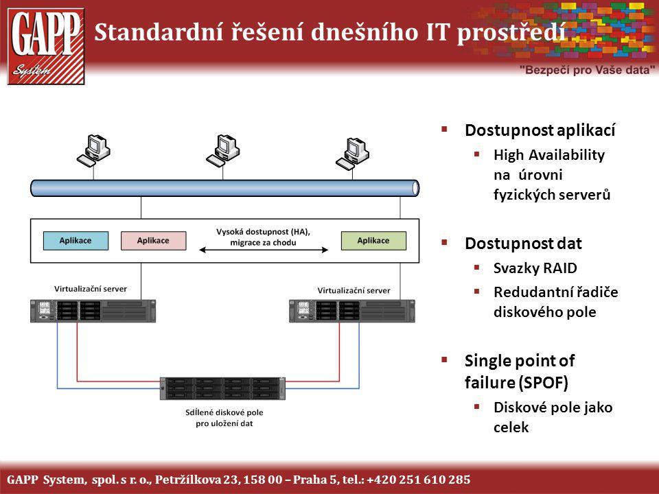 Standardní řešení dnešního IT prostředí  Dostupnost aplikací  High Availability na úrovni fyzických serverů  Dostupnost dat  Svazky RAID  Redudan