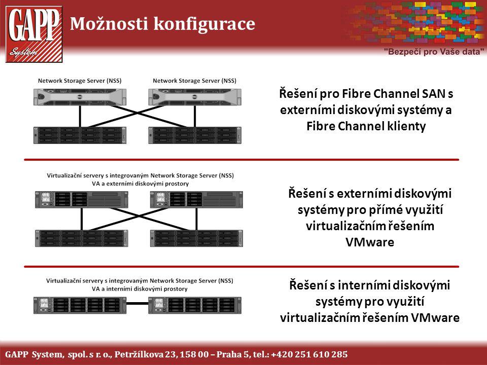 Možnosti konfigurace GAPP System, spol. s r. o., Petržílkova 23, 158 00 – Praha 5, tel.: +420 251 610 285 Řešení pro Fibre Channel SAN s externími dis
