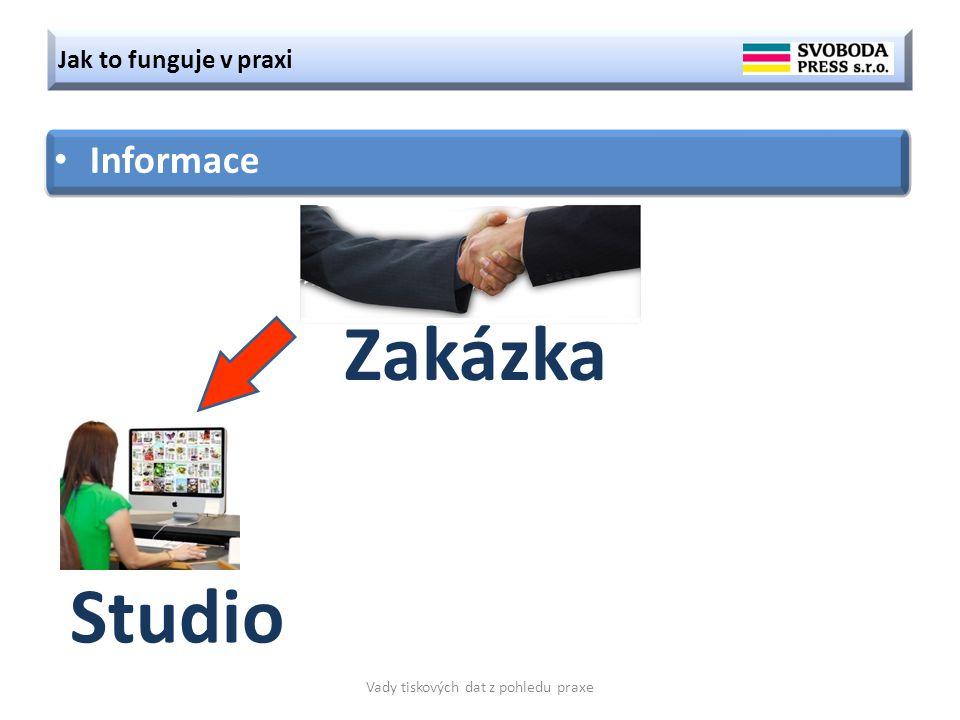 Jak to funguje v praxi Vady tiskových dat z pohledu praxe Informace Zakázka Studio