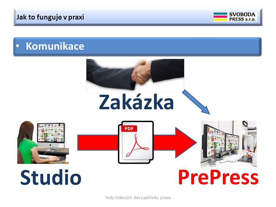 Jak to funguje v praxi Vady tiskových dat z pohledu praxe Komunikace Zakázka Studio PrePress