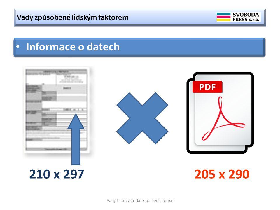 Vady způsobené lidským faktorem Vady tiskových dat z pohledu praxe Informace o datech 210 x 297 205 x 290
