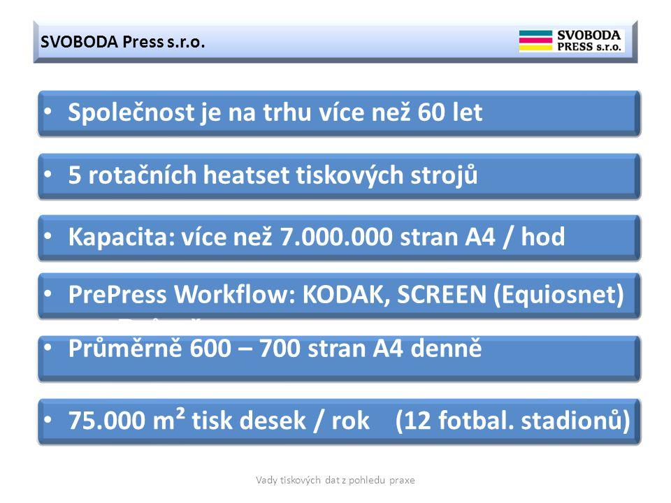 SVOBODA Press s.r.o.
