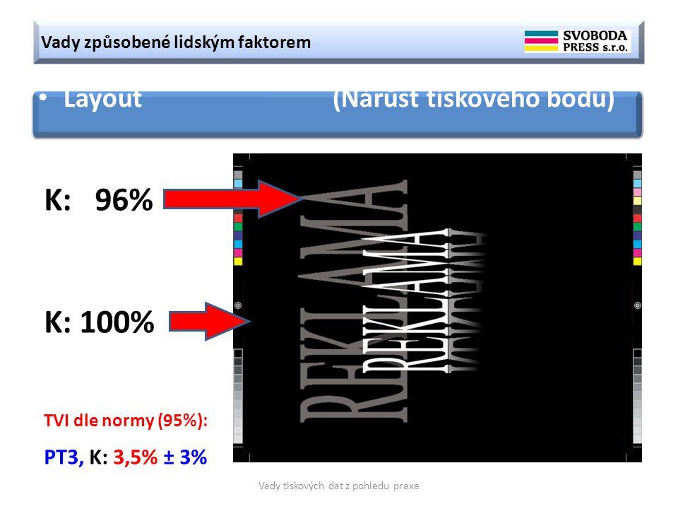 Vady způsobené lidským faktorem Vady tiskových dat z pohledu praxe Layout (Nárůst tiskového bodu) K: 96% K: 100% TVI dle normy (95%): PT3, K: 3,5% ± 3