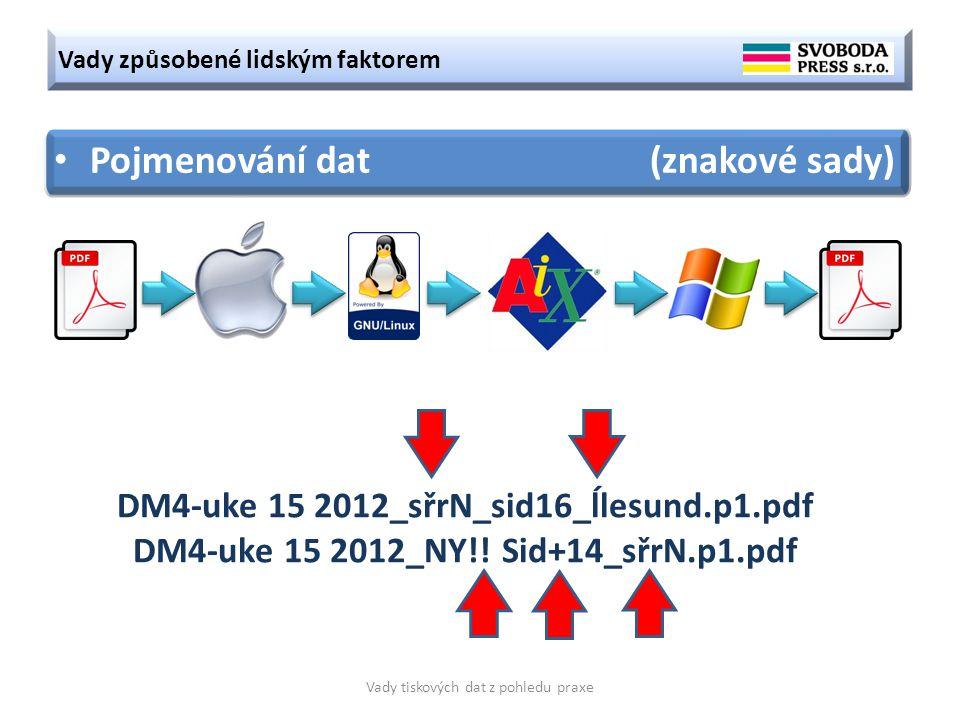 Vady způsobené lidským faktorem Vady tiskových dat z pohledu praxe Pojmenování dat (znakové sady) DM4-uke 15 2012_sřrN_sid16_ĺlesund.p1.pdf DM4-uke 15 2012_NY!.