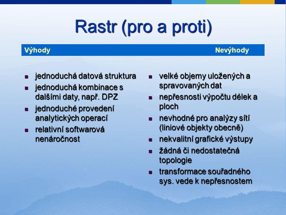 Rastr (pro a proti) jednoduchá datová struktura jednoduchá datová struktura jednoduchá kombinace s dalšími daty, např.