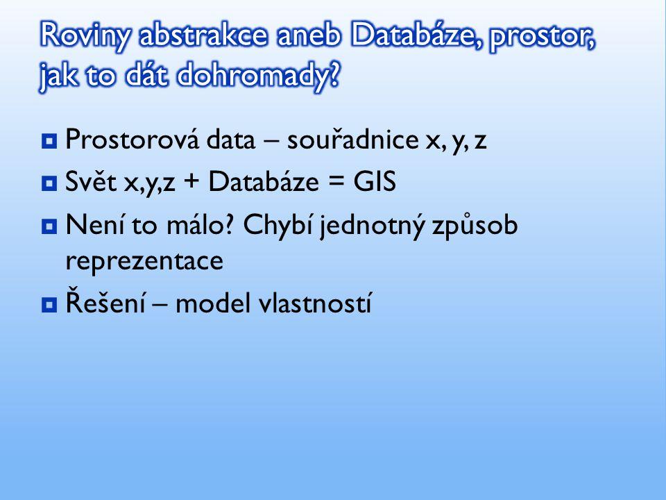  Prostorová data – souřadnice x, y, z  Svět x,y,z + Databáze = GIS  Není to málo.
