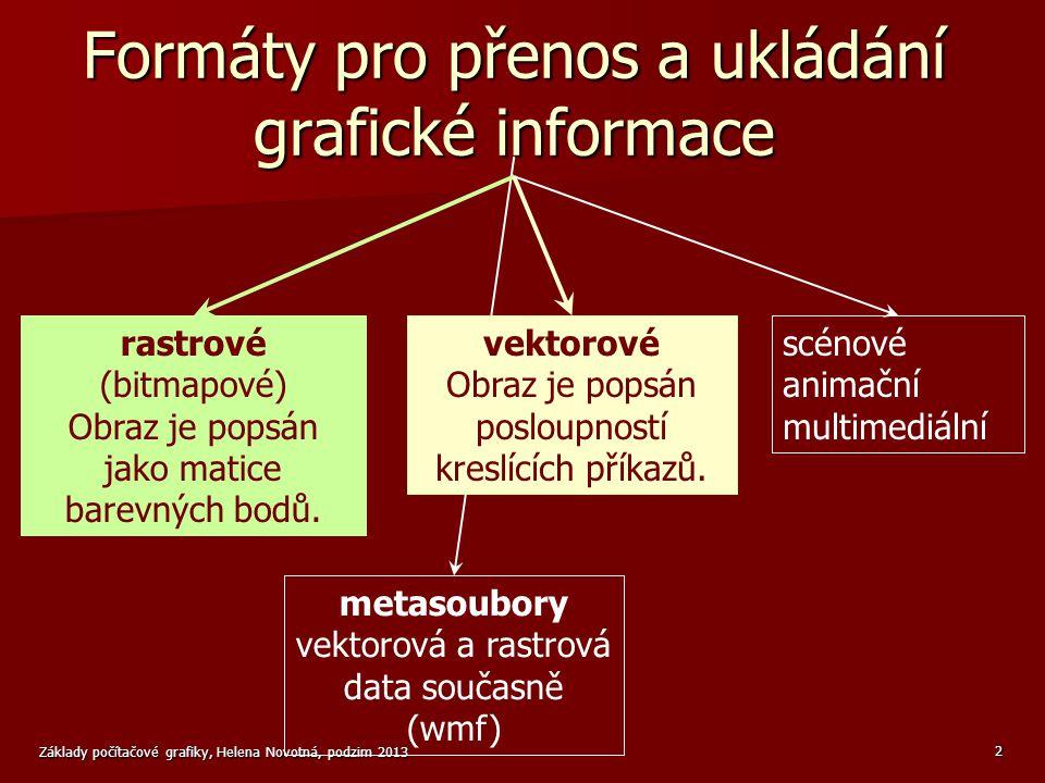 Základy počítačové grafiky, Helena Novotná, podzim 2013 2 Formáty pro přenos a ukládání grafické informace metasoubory vektorová a rastrová data současně (wmf) rastrové (bitmapové) Obraz je popsán jako matice barevných bodů.