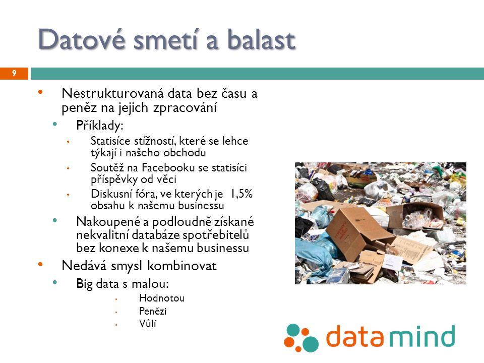 Datové smetí a balast Nestrukturovaná data bez času a peněz na jejich zpracování Příklady: Statisíce stížností, které se lehce týkají i našeho obchodu