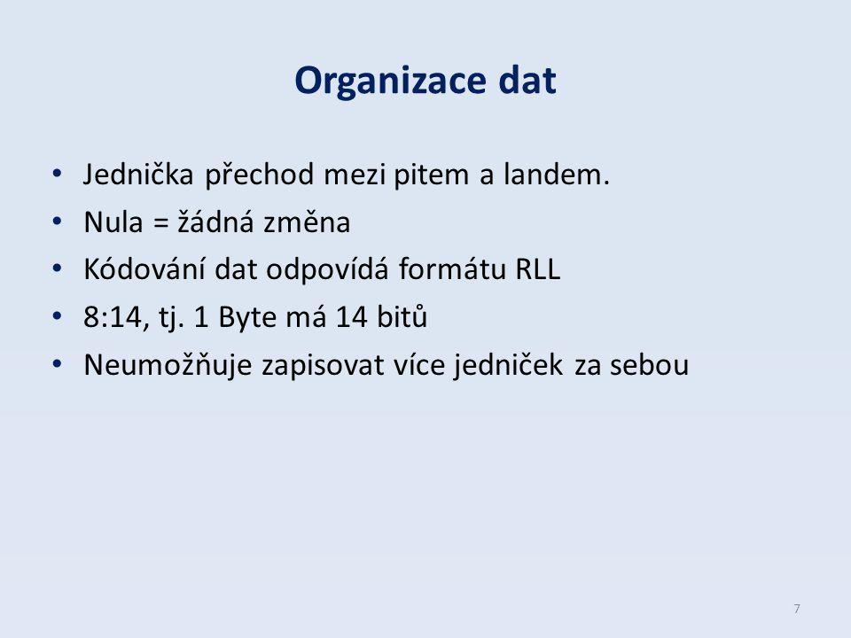 Organizace dat Jednička přechod mezi pitem a landem. Nula = žádná změna Kódování dat odpovídá formátu RLL 8:14, tj. 1 Byte má 14 bitů Neumožňuje zapis