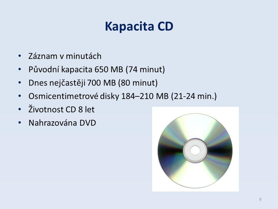 Kapacita CD Záznam v minutách Původní kapacita 650 MB (74 minut) Dnes nejčastěji 700 MB (80 minut) Osmicentimetrové disky 184–210 MB (21-24 min.) Živo
