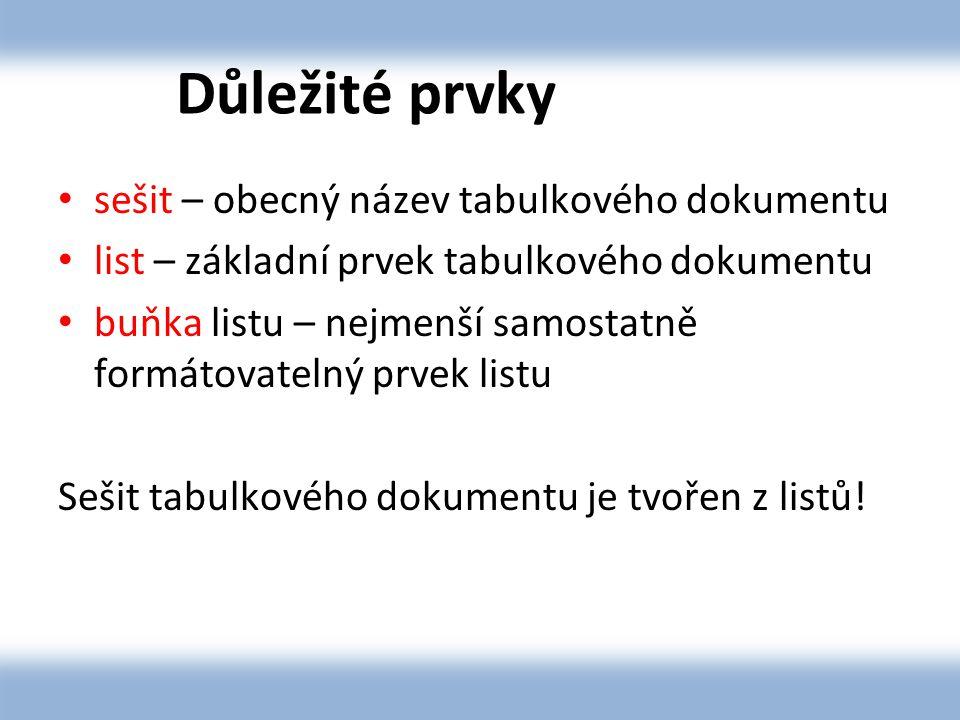 Důležité prvky sešit – obecný název tabulkového dokumentu list – základní prvek tabulkového dokumentu buňka listu – nejmenší samostatně formátovatelný prvek listu Sešit tabulkového dokumentu je tvořen z listů!