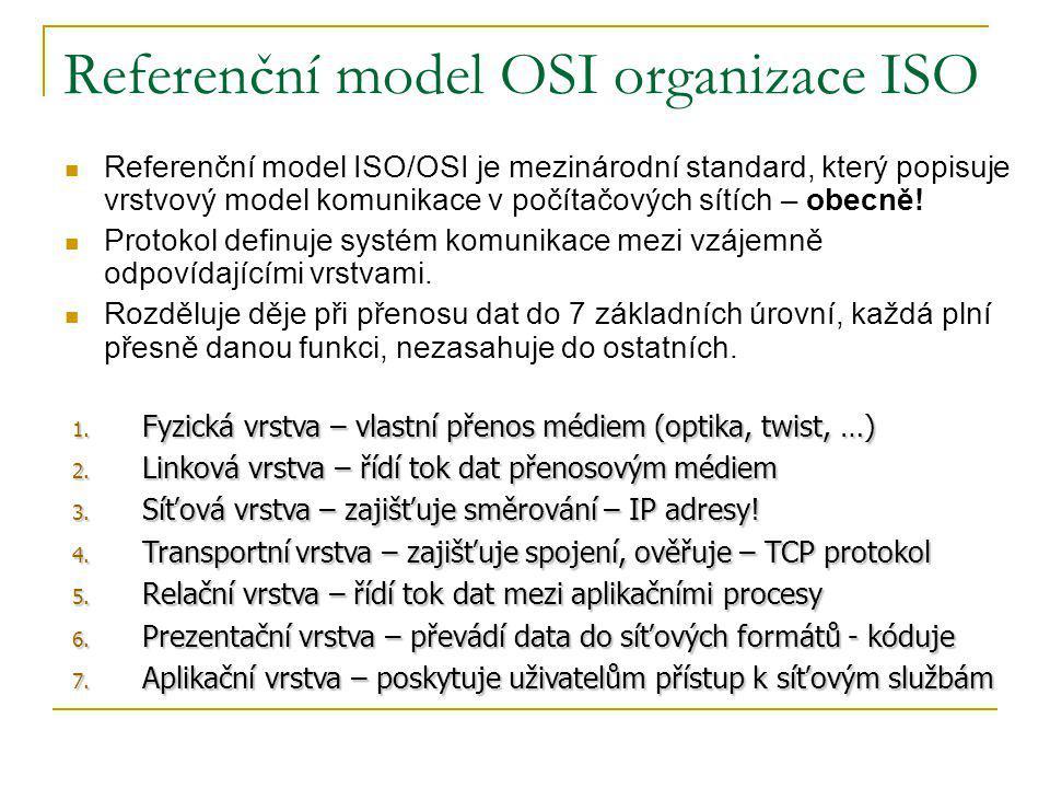 Paralela mezi OSI modelem a dopisy Dostupné pod licencí Creative Commons, BY, [cit.