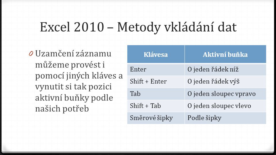 Excel 2010 – Metody vkládání dat 0 Uzamčení záznamu můžeme provést i pomocí jiných kláves a vynutit si tak pozici aktivní buňky podle našich potřeb KlávesaAktivní buňka EnterO jeden řádek níž Shift + EnterO jeden řádek výš TabO jeden sloupec vpravo Shift + TabO jeden sloupec vlevo Směrové šipkyPodle šipky