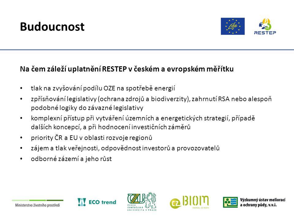 Budoucnost Na čem záleží uplatnění RESTEP v českém a evropském měřítku tlak na zvyšování podílu OZE na spotřebě energií zpřísňování legislativy (ochrana zdrojů a biodiverzity), zahrnutí RSA nebo alespoň podobné logiky do závazné legislativy komplexní přístup při vytváření územních a energetických strategií, případě dalších koncepcí, a při hodnocení investičních záměrů priority ČR a EU v oblasti rozvoje regionů zájem a tlak veřejnosti, odpovědnost investorů a provozovatelů odborné zázemí a jeho růst