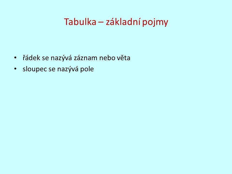 Tabulka – základní pojmy řádek se nazývá záznam nebo věta sloupec se nazývá pole
