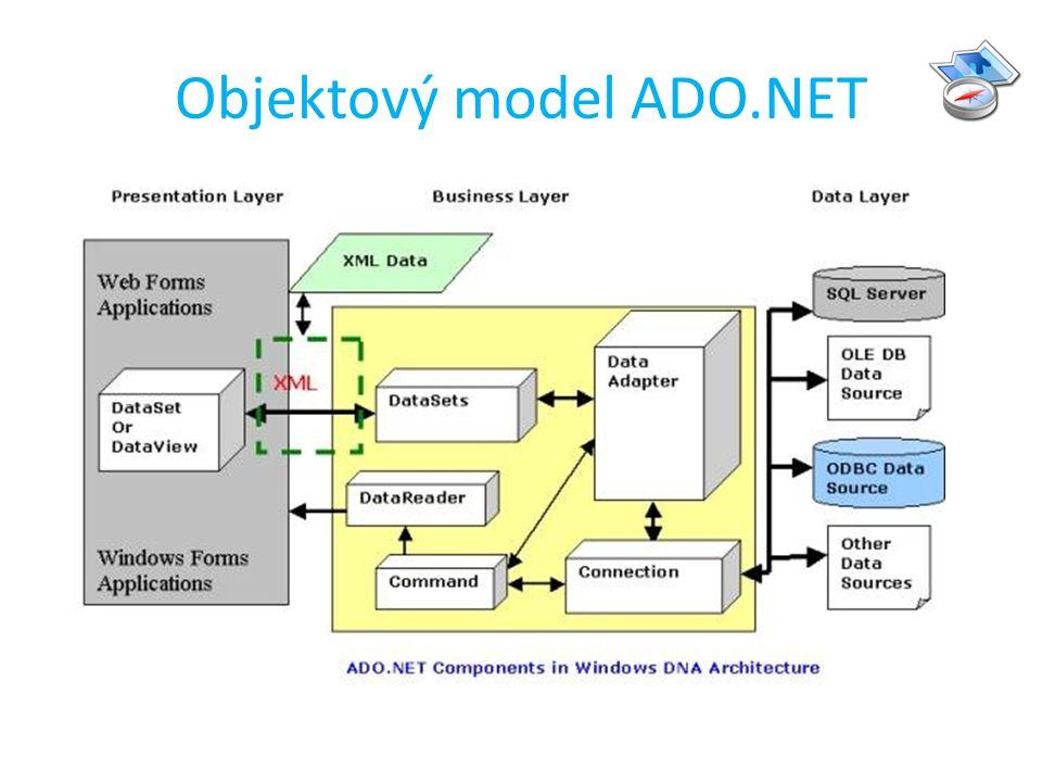 Objektový model ADO.NET