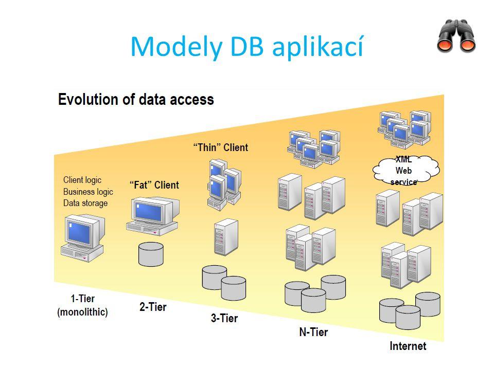 Modely DB aplikací