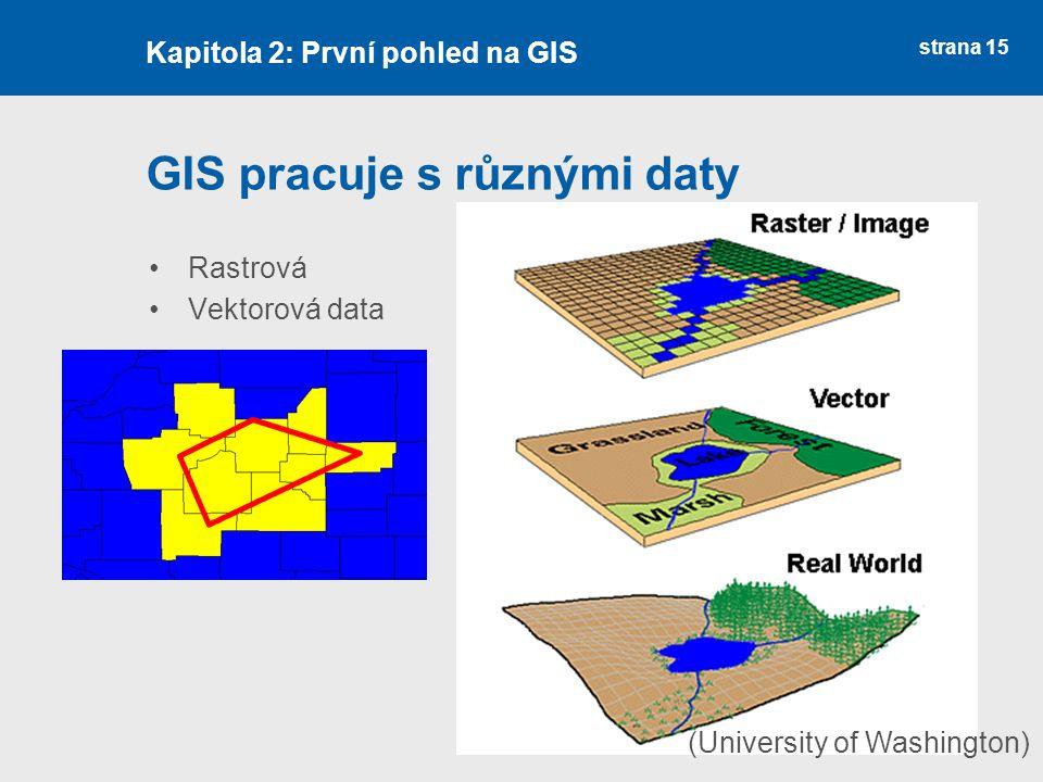 strana 15 GIS pracuje s různými daty Rastrová Vektorová data Kapitola 2: První pohled na GIS (University of Washington)