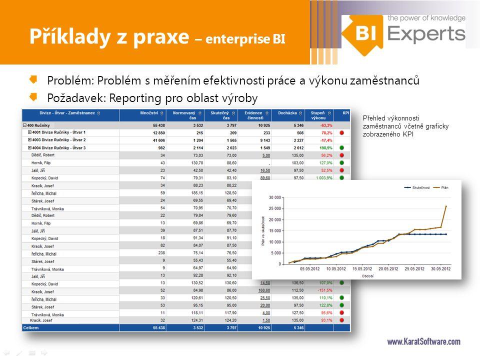 Problém: Problém s měřením efektivnosti práce a výkonu zaměstnanců Požadavek: Reporting pro oblast výroby Příklady z praxe – enterprise BI Přehled výk