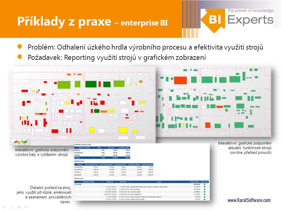 Problém: Odhalení úzkého hrdla výrobního procesu a efektivita využití strojů Požadavek: Reporting využití strojů v grafickém zobrazení Příklady z prax