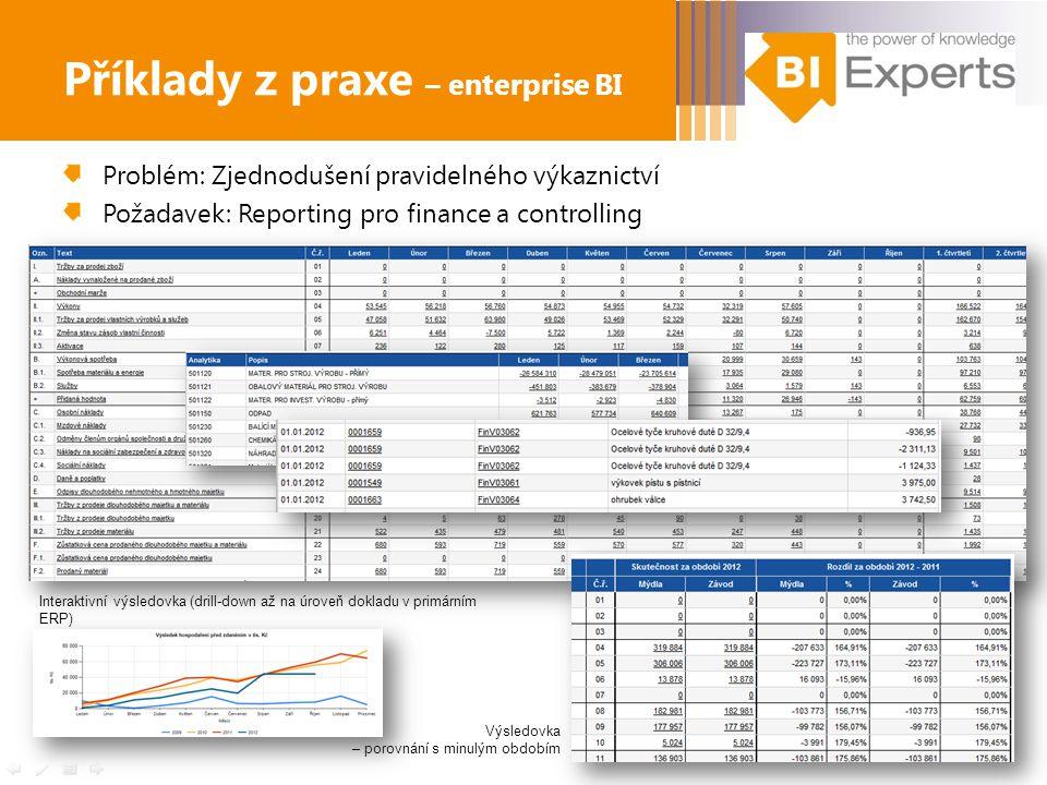 Problém: Zjednodušení pravidelného výkaznictví Požadavek: Reporting pro finance a controlling Příklady z praxe – enterprise BI Interaktivní výsledovka