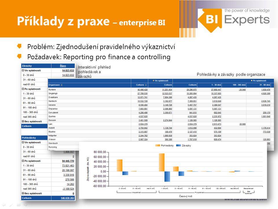 Problém: Zjednodušení pravidelného výkaznictví Požadavek: Reporting pro finance a controlling Příklady z praxe – enterprise BI Interaktivní přehled po