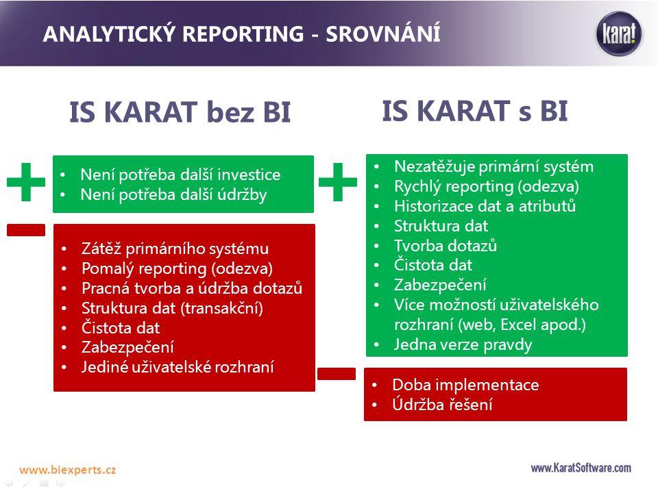 ANALYTICKÝ REPORTING - SROVNÁNÍ IS KARAT bez BI IS KARAT s BI www.biexperts.cz Není potřeba další investice Není potřeba další údržby Zátěž primárního