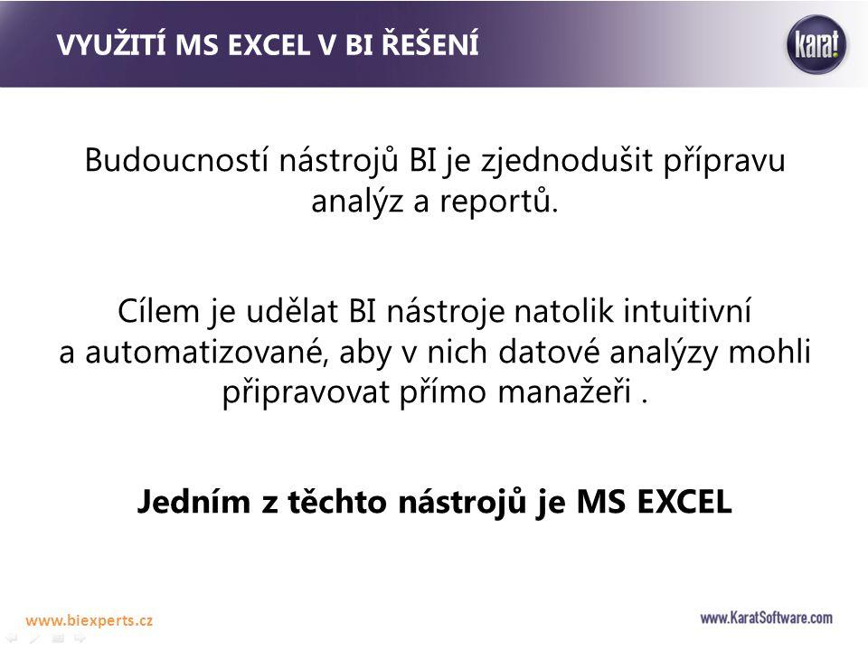 Budoucností nástrojů BI je zjednodušit přípravu analýz a reportů. Cílem je udělat BI nástroje natolik intuitivní a automatizované, aby v nich datové a