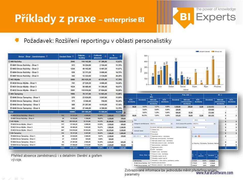 Požadavek: Rozšíření reportingu v oblasti personalistiky Příklady z praxe – enterprise BI Přehled absence zaměstnanců i s detailním členění a grafem v