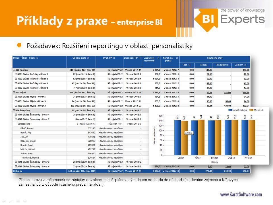 Požadavek: Rozšíření reportingu v oblasti personalistiky Příklady z praxe – enterprise BI Přehled stavu zaměstnanců se zůstatky dovolené, i např. plán