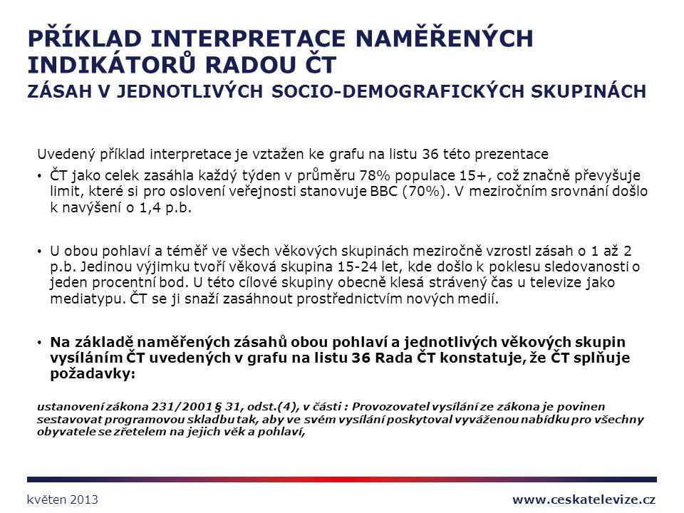 www.ceskatelevize.czkvěten 2013 PŘÍKLAD INTERPRETACE NAMĚŘENÝCH INDIKÁTORŮ RADOU ČT ZÁSAH V JEDNOTLIVÝCH SOCIO-DEMOGRAFICKÝCH SKUPINÁCH Uvedený příkla