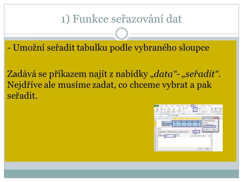 1) Funkce seřazování-POZOR!.Častá chyba: -vyberete neúplnou tabulku.