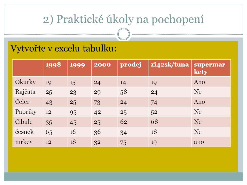 2) Praktické úkoly na pochopení Vytvořte v excelu tabulku: 199819992000prodejzi42sk/tunasupermar kety Okurky1915241419Ano Rajčata2523295824Ne Celer432