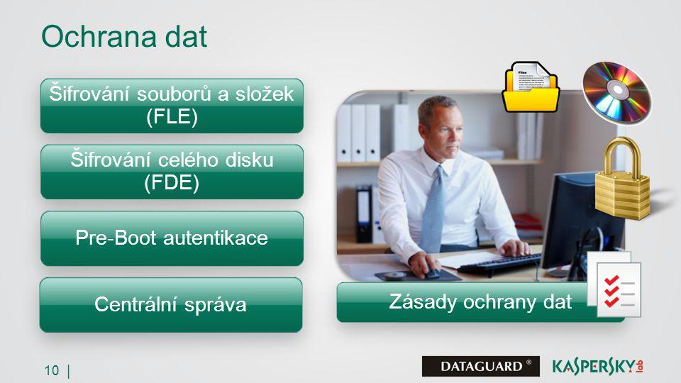 10 | Ochrana dat Šifrování souborů a složek (FLE) Šifrování celého disku (FDE) Pre-Boot autentikace Centrální správa Zásady ochrany dat