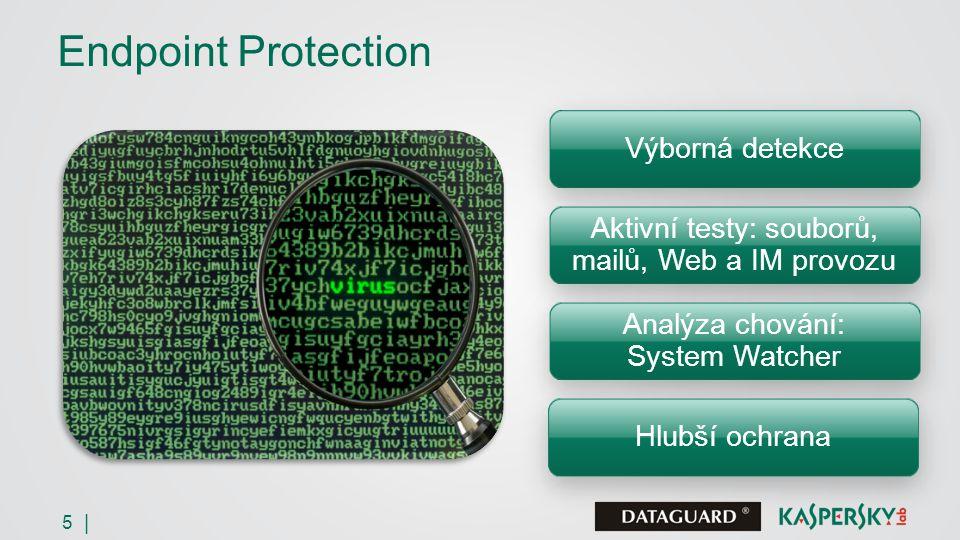 5 | Endpoint Protection Výborná detekce Aktivní testy: souborů, mailů, Web a IM provozu Analýza chování: System Watcher Hlubší ochrana