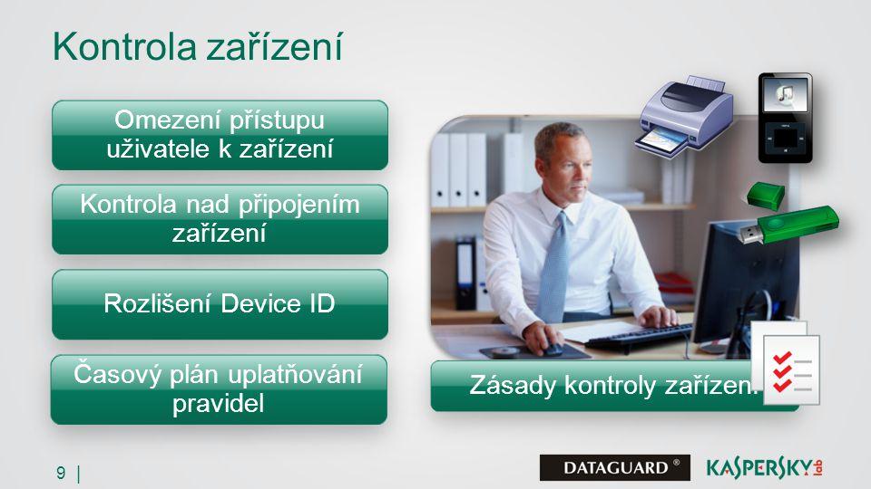 9 | Kontrola zařízení Omezení přístupu uživatele k zařízení Kontrola nad připojením zařízení Rozlišení Device ID Časový plán uplatňování pravidel Zásady kontroly zařízení