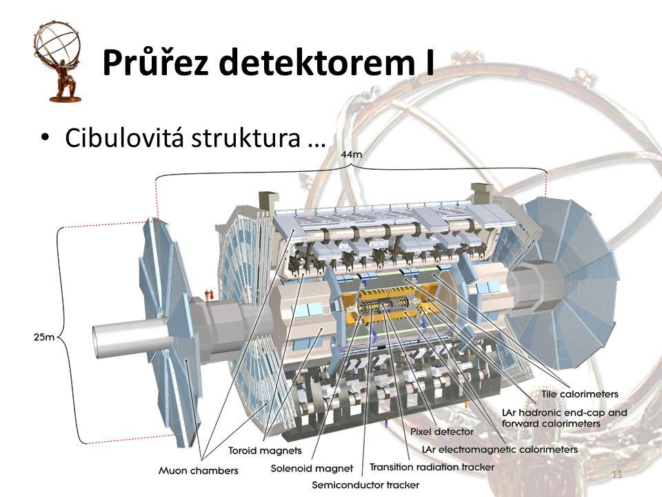 Průřez detektorem I Cibulovitá struktura … 11