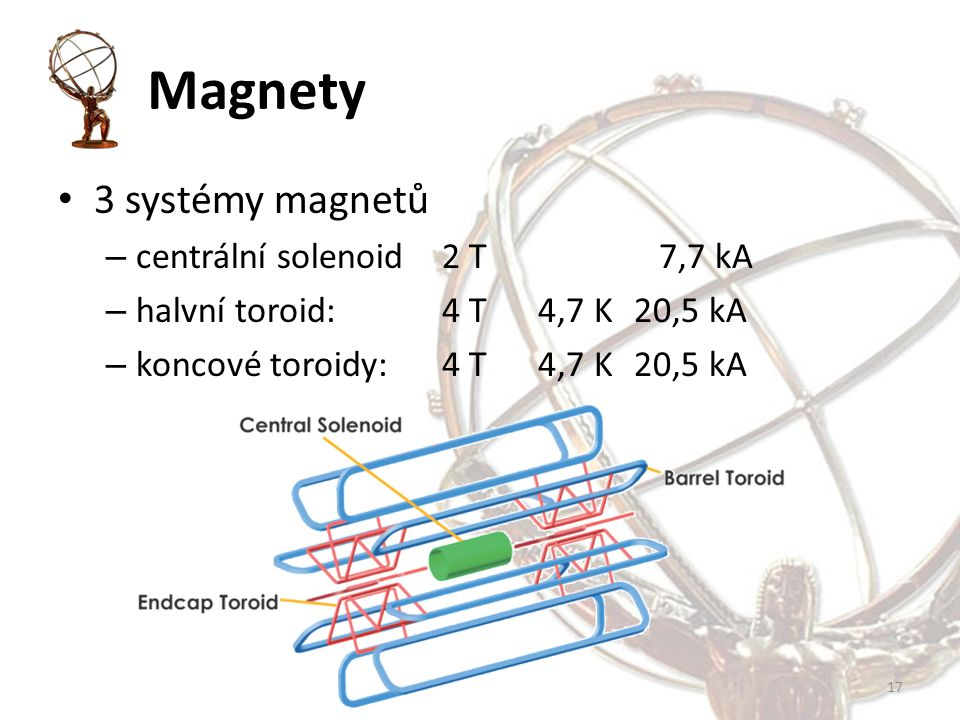 Magnety 3 systémy magnetů – centrální solenoid 2 T 7,7 kA – halvní toroid: 4 T4,7 K20,5 kA – koncové toroidy: 4 T4,7 K20,5 kA 17