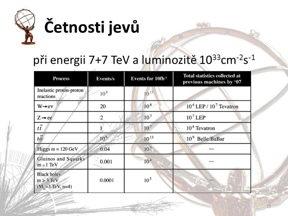 Četnosti jevů při energii 7+7 TeV a luminozitě 10 33 cm -2 s -1 19