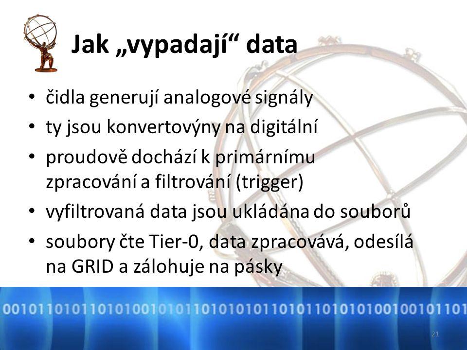 """Jak """"vypadají data čidla generují analogové signály ty jsou konvertovýny na digitální proudově dochází k primárnímu zpracování a filtrování (trigger) vyfiltrovaná data jsou ukládána do souborů soubory čte Tier-0, data zpracovává, odesílá na GRID a zálohuje na pásky 21"""