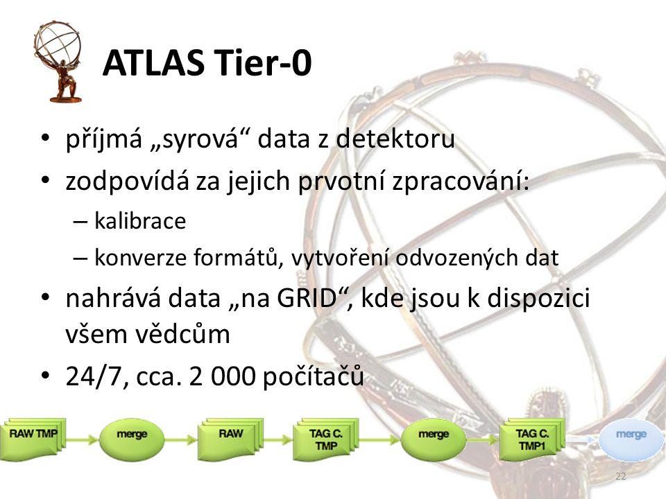 """ATLAS Tier-0 příjmá """"syrová data z detektoru zodpovídá za jejich prvotní zpracování: – kalibrace – konverze formátů, vytvoření odvozených dat nahrává data """"na GRID , kde jsou k dispozici všem vědcům 24/7, cca."""