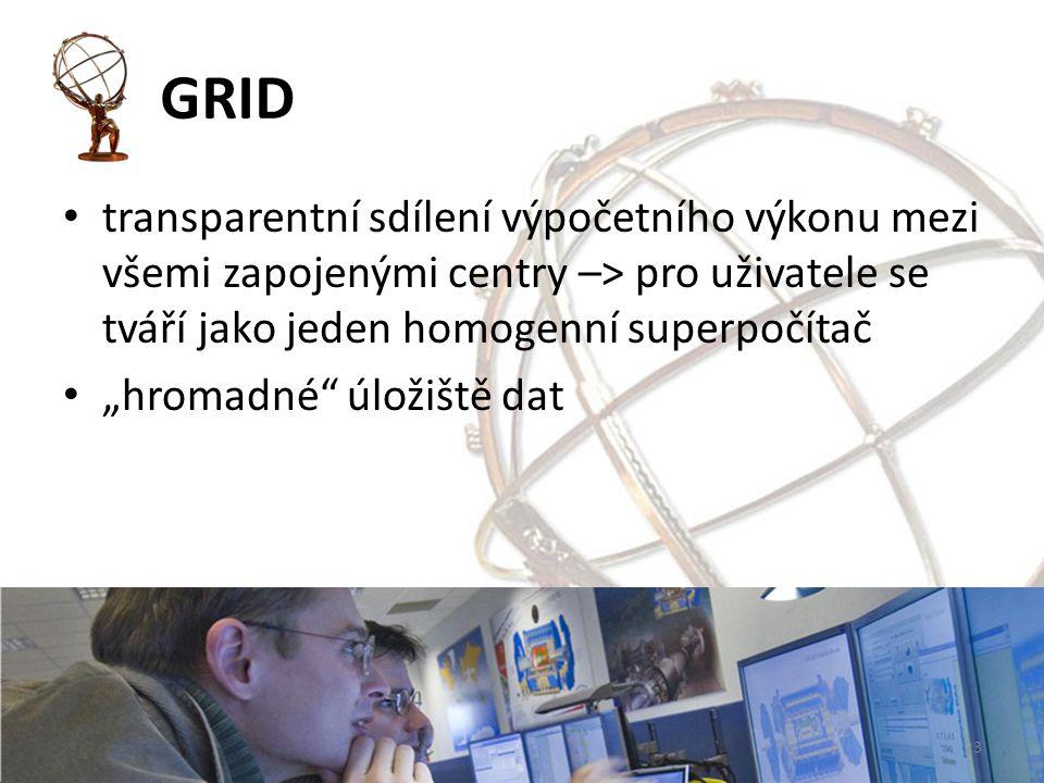 """GRID transparentní sdílení výpočetního výkonu mezi všemi zapojenými centry –> pro uživatele se tváří jako jeden homogenní superpočítač """"hromadné"""" úlož"""