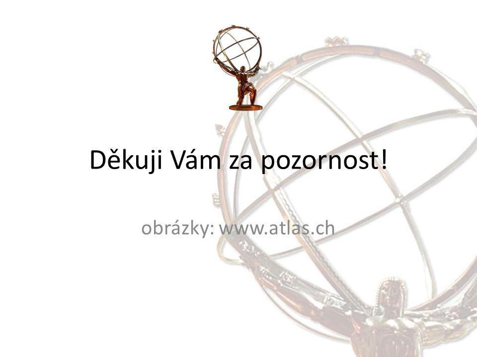 Děkuji Vám za pozornost! obrázky: www.atlas.ch