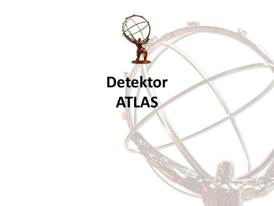 Detektor ATLAS