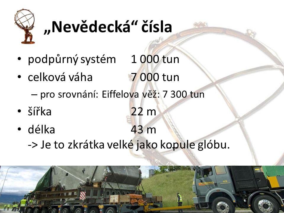 """""""Nevědecká"""" čísla podpůrný systém 1 000 tun celková váha 7 000 tun – pro srovnání: Eiffelova věž: 7 300 tun šířka 22 m délka 43 m -> Je to zkrátka vel"""