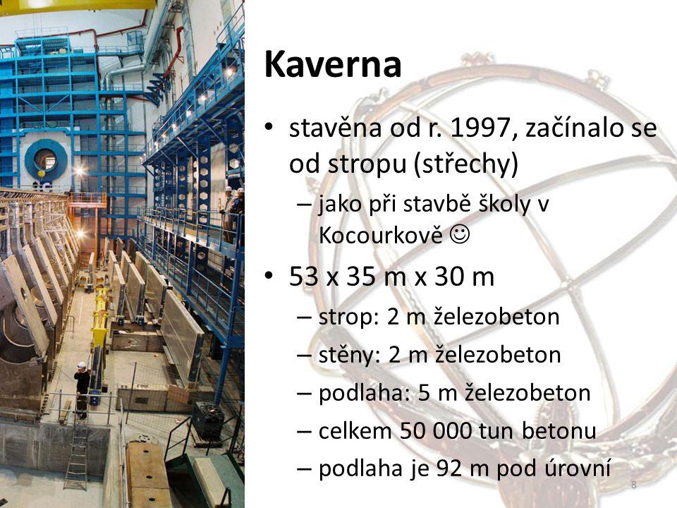 Kaverna stavěna od r. 1997, začínalo se od stropu (střechy) – jako při stavbě školy v Kocourkově 53 x 35 m x 30 m – strop: 2 m železobeton – stěny: 2